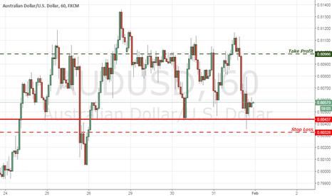 AUDUSD: AUD/USD Trend Continuation