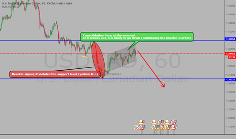 USDCAD: #USDCAD - SELL IT! BEARISH MARKET WITH UPTREND CONSOLIDATION!