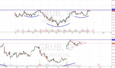 GRUB: Another monster setup