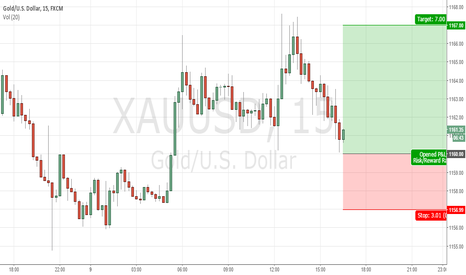 XAUUSD: Gold Potential Buy