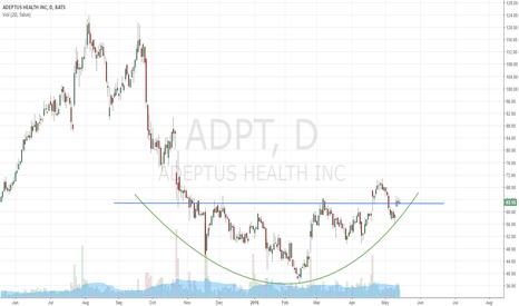 ADPT: Adeptus Maximus