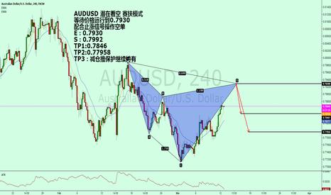 AUDUSD: AUDUSD potential SIFE model