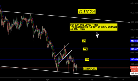 EURJPY: EUR JPY BUYING FOR SHORT MAYBE FOR LONG 120.000