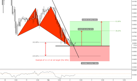 EURNOK: (1h) They* need to start to bid Higher