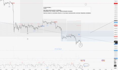 BTCUSD: BTCUSD / 15m : Well.. here is the signal.. I'm in (speculative)