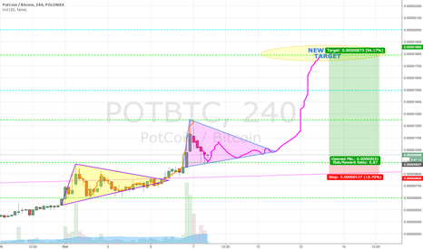 POTBTC: Another DOUBLE YOUR MONEY on PotCoin Opportunity