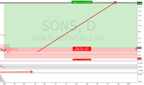 SONS: SONS - 120%