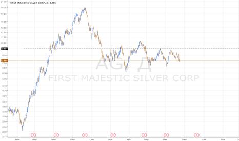 AG: Без плечей. AG: ловим рост до 9.5. Ч.3