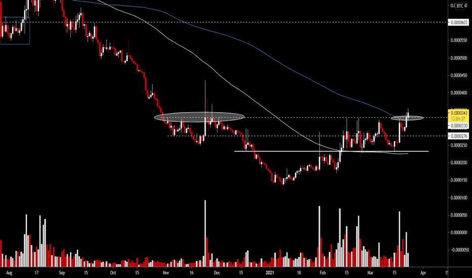 kmd btc tradingview)