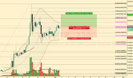 XRPM18: $XRP / $BTC Long Position