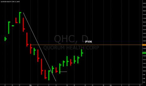 QHC: spinoff bottom