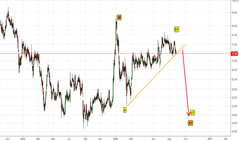 JAICORPLTD: Jaicorp- Can we break the trendline & start moving below