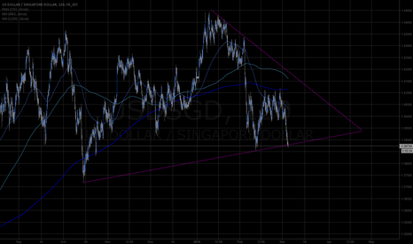 USDSGD: USDSGD 2hr 4mo wedge breakout