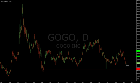 GOGO: vertical support