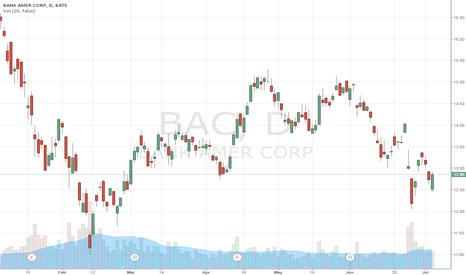 BAC: BAC- a nice RESTART pattern