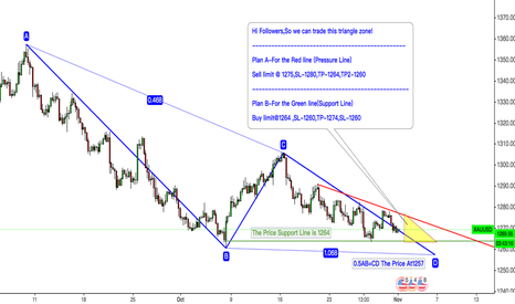 XAUUSD: XAUUSD we can trade this triangle zone!