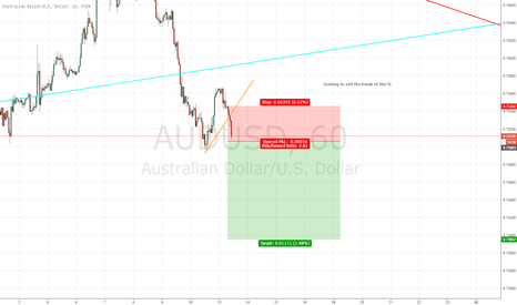 AUDUSD: AUD/USD - QUICK SHORT POTENTIAL