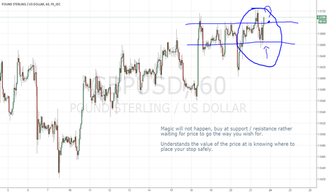 GBPUSD: Pound bias to go long hold next week