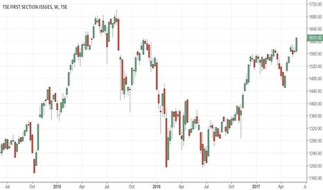 TOPIX: Strong close on Topix targets 1675-80