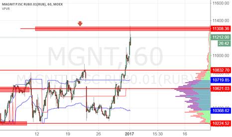 MGNT: «Магнит» продажа 11300