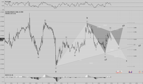 AUDUSD: possible harmonic gartleys