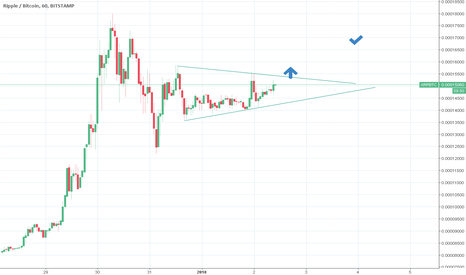 XRPBTC: UPTREND POTENTIOAL