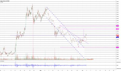 XRPUSD: ripple/dolar