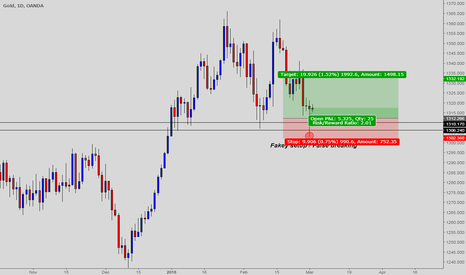 XAUUSD: GOLD - Are bulls getting ready to  take charge once again?