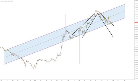 ETHBTC: Ethereum is better than Bitcoin (agoraphobic bull trend)