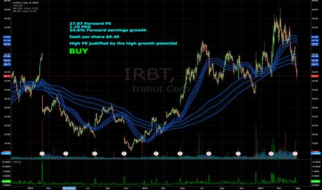 IRBT: iRobot valued to shine