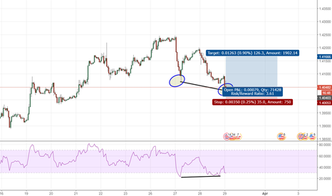 GBPUSD: keep simple and small risk