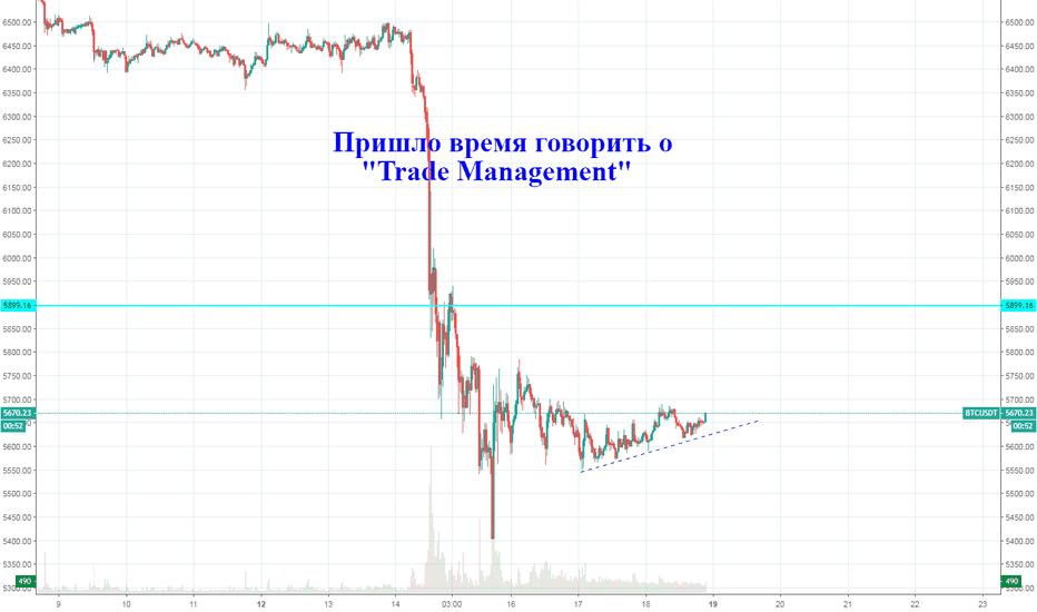BTCUSDT: Trade Management