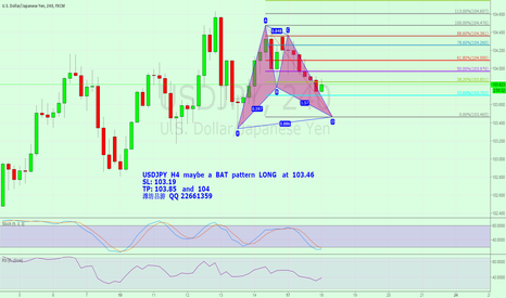 USDJPY: USDJPY  H4  maybe  a  BAT  pattern  LONG   at  103.46