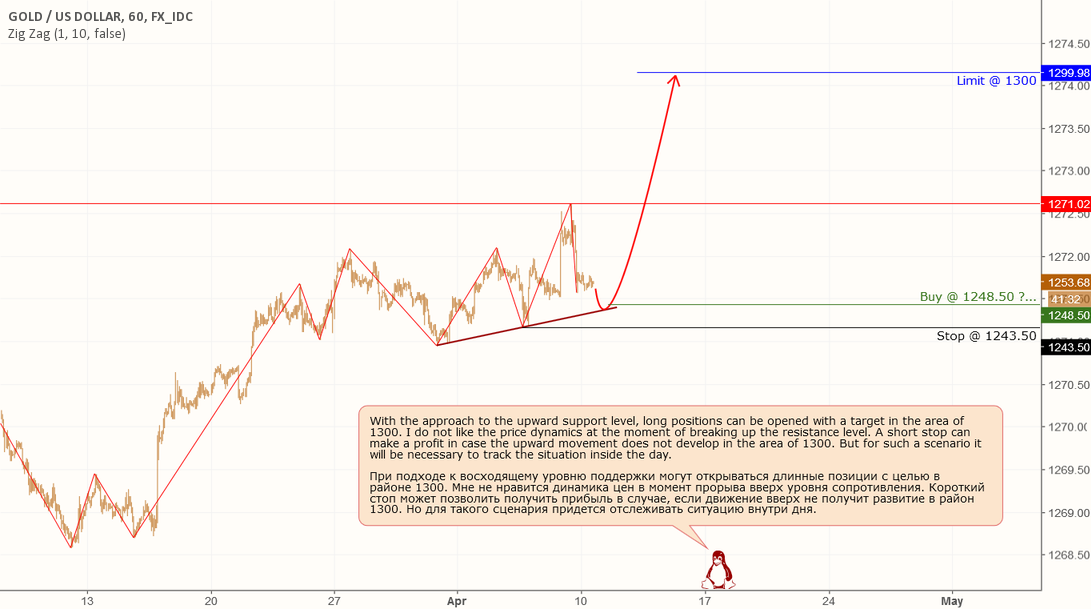 Gold: Possible scenario for continuing the uptrend.