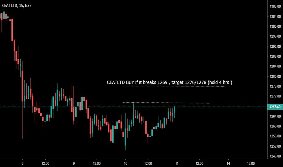 CEATLTD: CEATLTD BUY if it breaks 1269 , target 1276/1278 (hold 4 hrs )