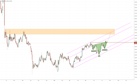 GBPUSD: Dollar is on the drop