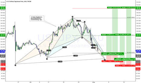 USDJPY: $USD.JPY 2 Bat Patterns coming up on the 4h chart