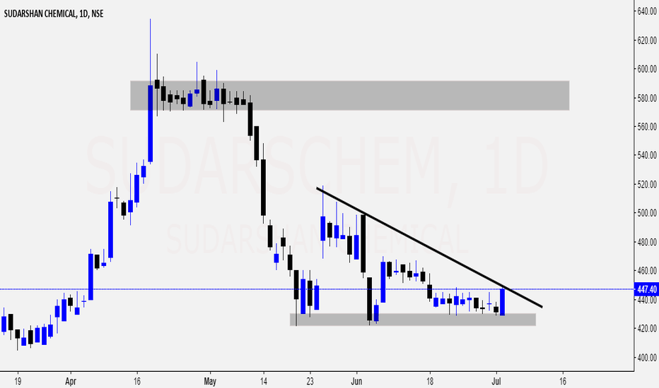 SUDARSCHEM: getting ready to breakout