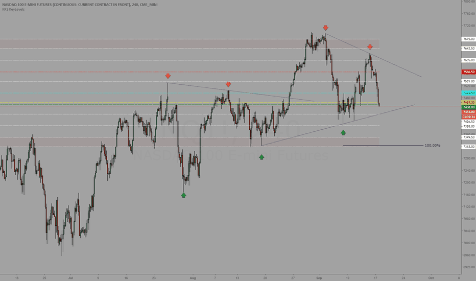 NQ1!: Trading levels for 9/18/2018