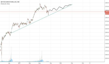 ES2!: S&P лонг до 2385 (ibragim abdulov)