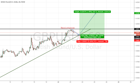GBPUSD: A tactical way to go with the trend