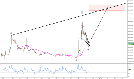 XRPBTC: XRPBTC : last LT wave up