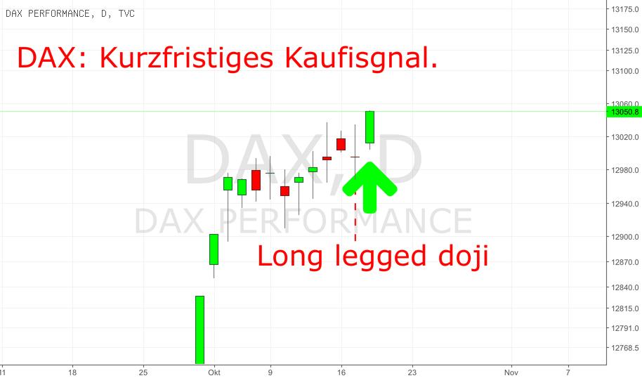 Kurzfristiges Kaufsignal DAX: Long legged doji