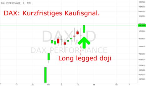 DAX: Kurzfristiges Kaufsignal DAX: Long legged doji