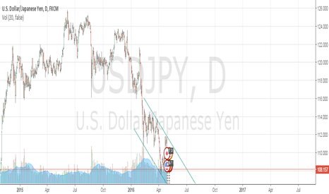 USDJPY: That is looks as down channel