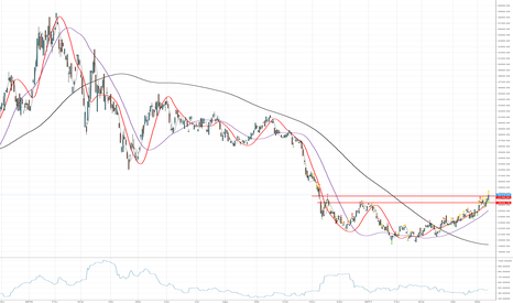 IBOV/VALE5: Cup and handle em IBOV/VALE5