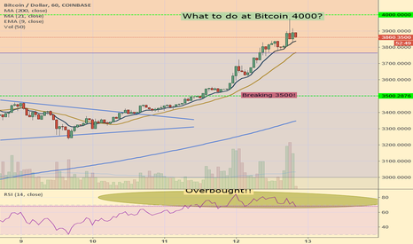 BTCUSD: What will happen at Bitcoin 4000 ?