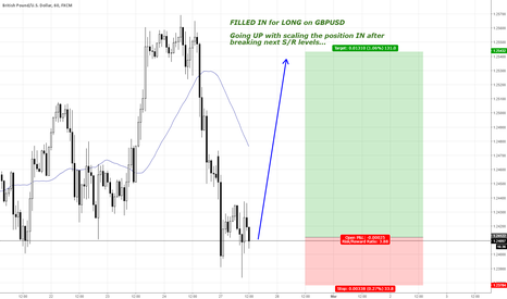GBPUSD: GBPUSD LONG RUN at least 130pips!