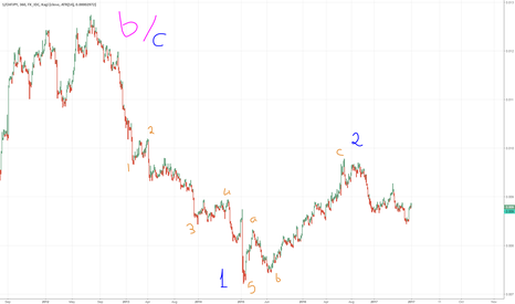 1/CHFJPY: chfjpy(2): when every move counts