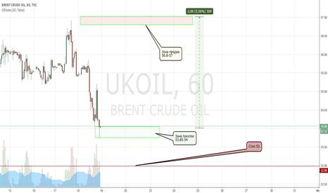 UKOIL: Брент в лонг. Движение 3$ или 5.5%. Точный вход